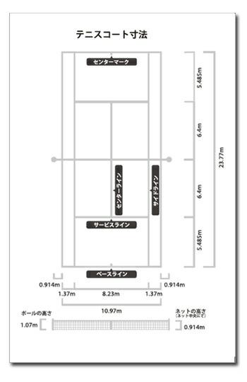 テニスノート コートサイズ表記