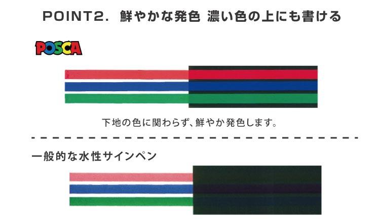 ブラックボードポスカ中字 6色セット