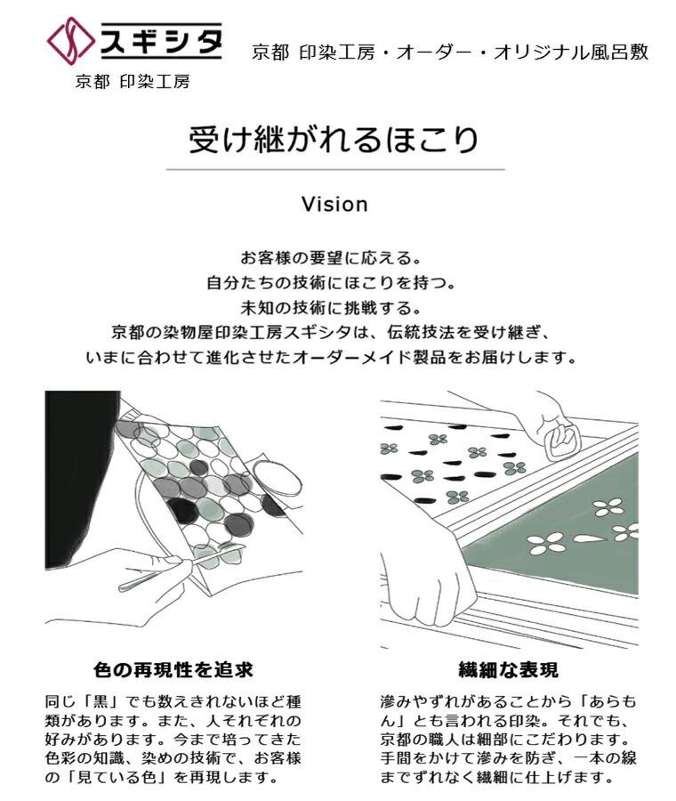 京都印染工房スギシタ