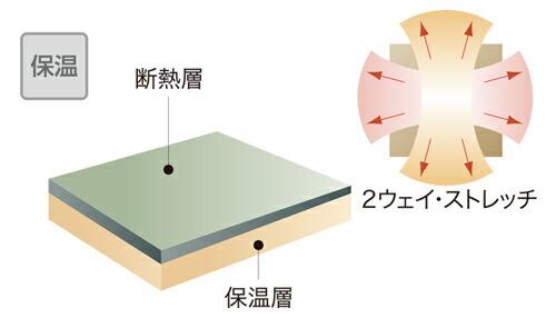 スーパーサーマフリース(R)プラス(ナイロン85%・ポリウレタン15%)