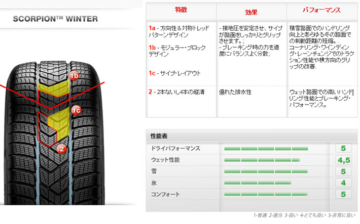 measurements of kitchen cabinets tire1ban rakuten global market volvo xc60 db for 23122