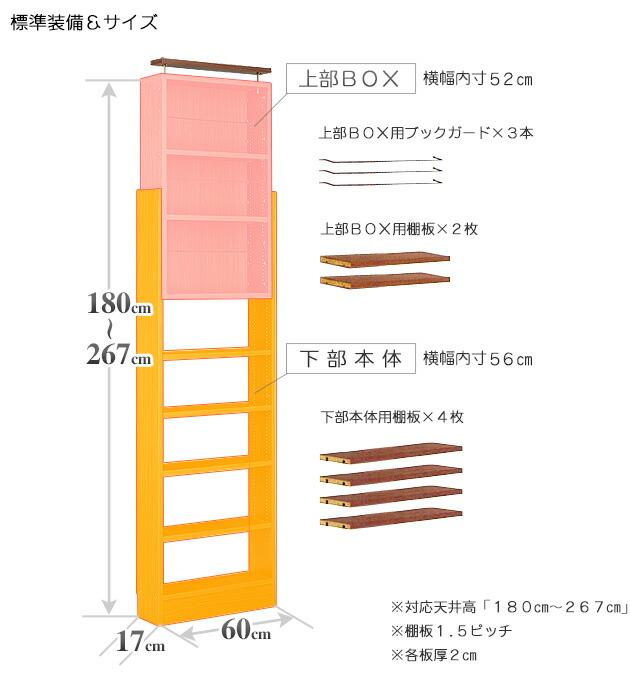 標準装備&サイズ