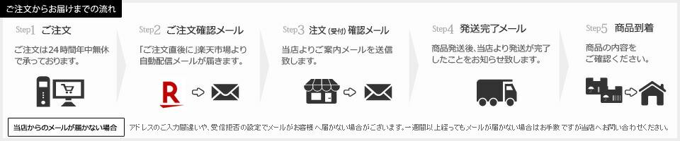 東京ウォッチスタイル楽天市場店 ショッピングガイド