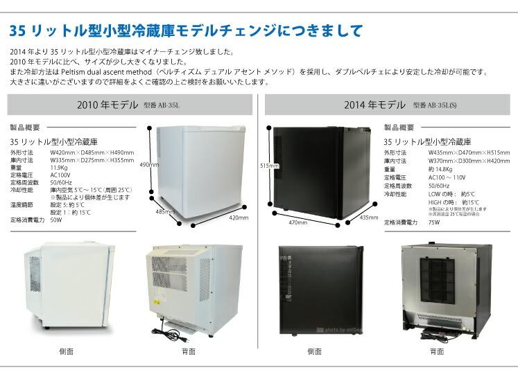 35リットル型冷蔵庫マイナーチェンジについて