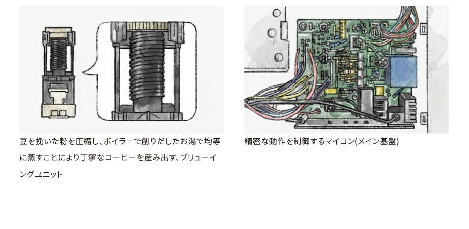 正確な動作と緻密な制御を行うコンピューター
