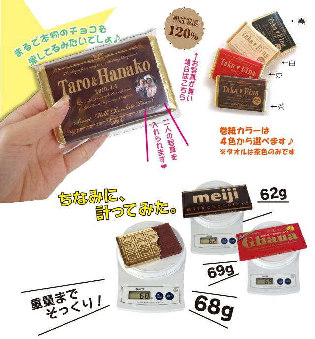 チョコレート プチギフトの説明