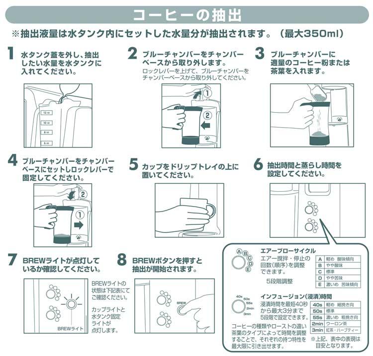 BUNN(バン)trifecta mini(バン トライフェクタ ミニ)操作方法