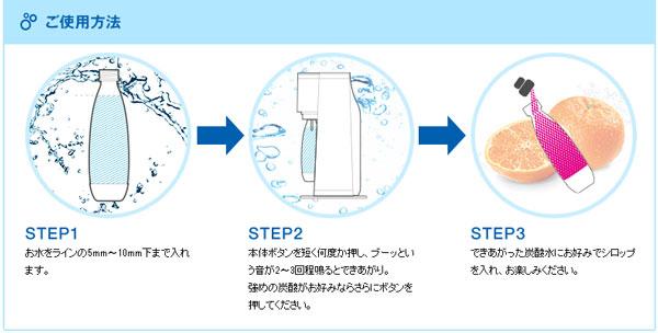 SodaStream ソーダストリーム Source v3(ソース v3) スターターキット