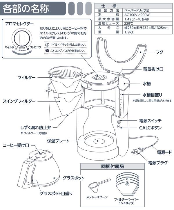メリタ ルック セレクション MKM-1084