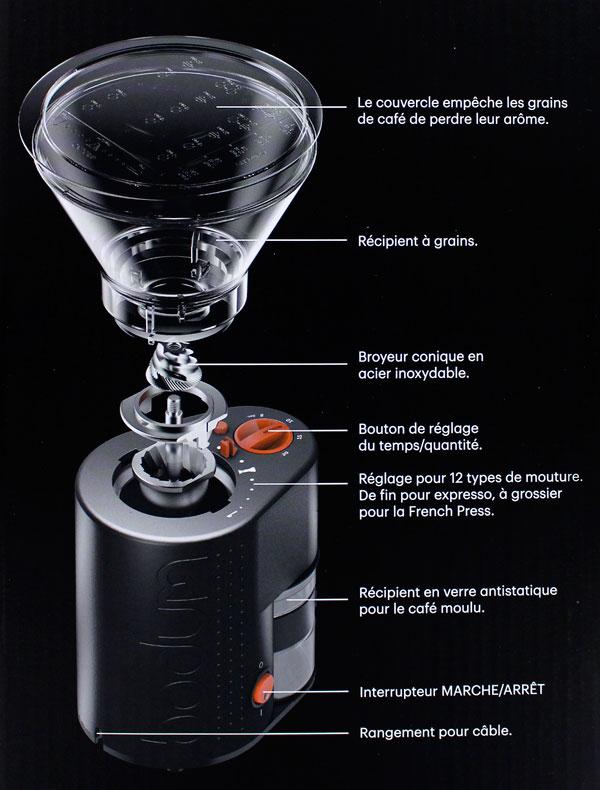 ボダム電動コーヒーグラインダーBISTROビストロ
