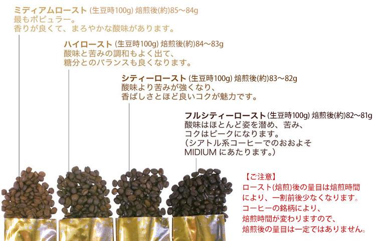 ローストお試し4種メール便(珈琲解説付)