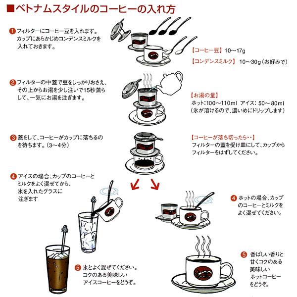 ベトナムステンレスコーヒーフィルター