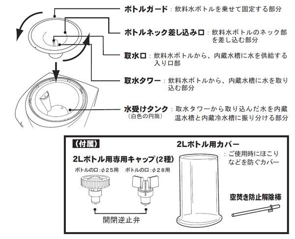 Toffyウォーターサーバー K-WS1 商品詳細