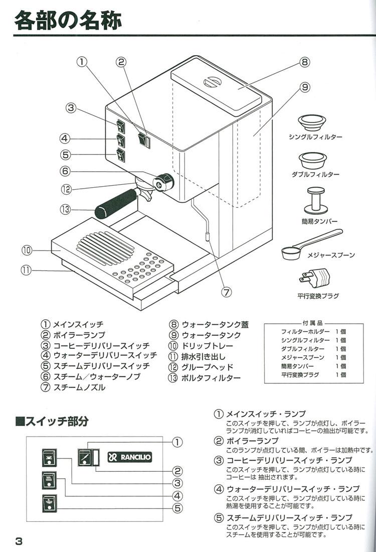 ランチリオ 日本語説明書