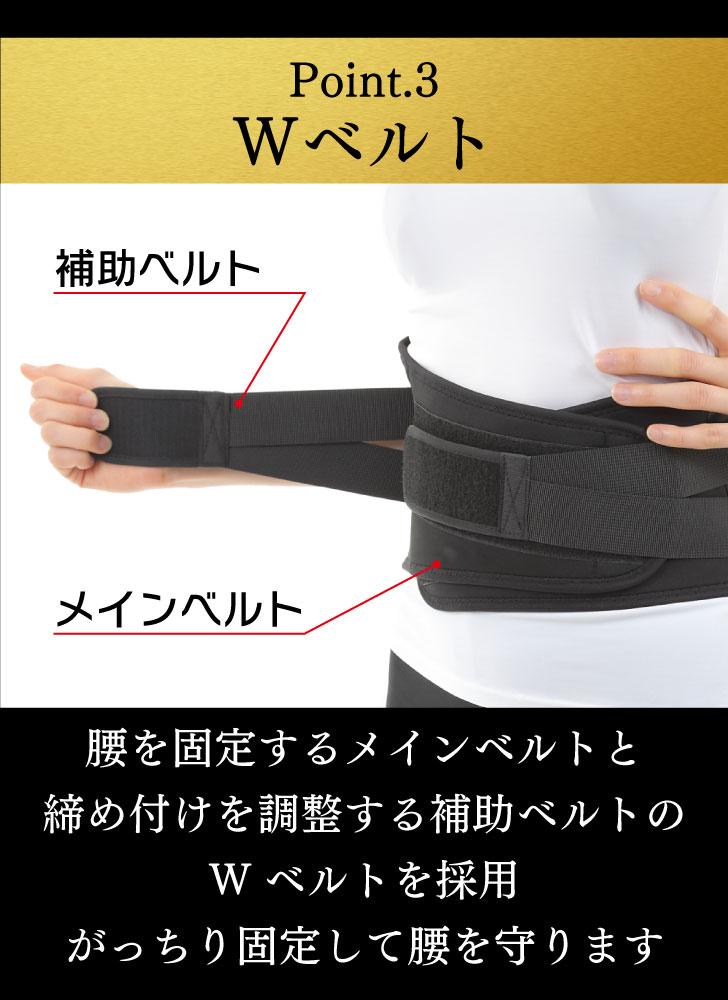 腰痛ベルト