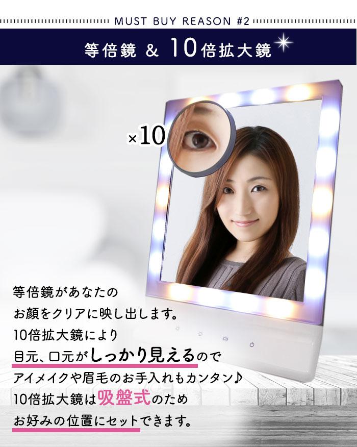 等倍鏡&10倍拡大鏡