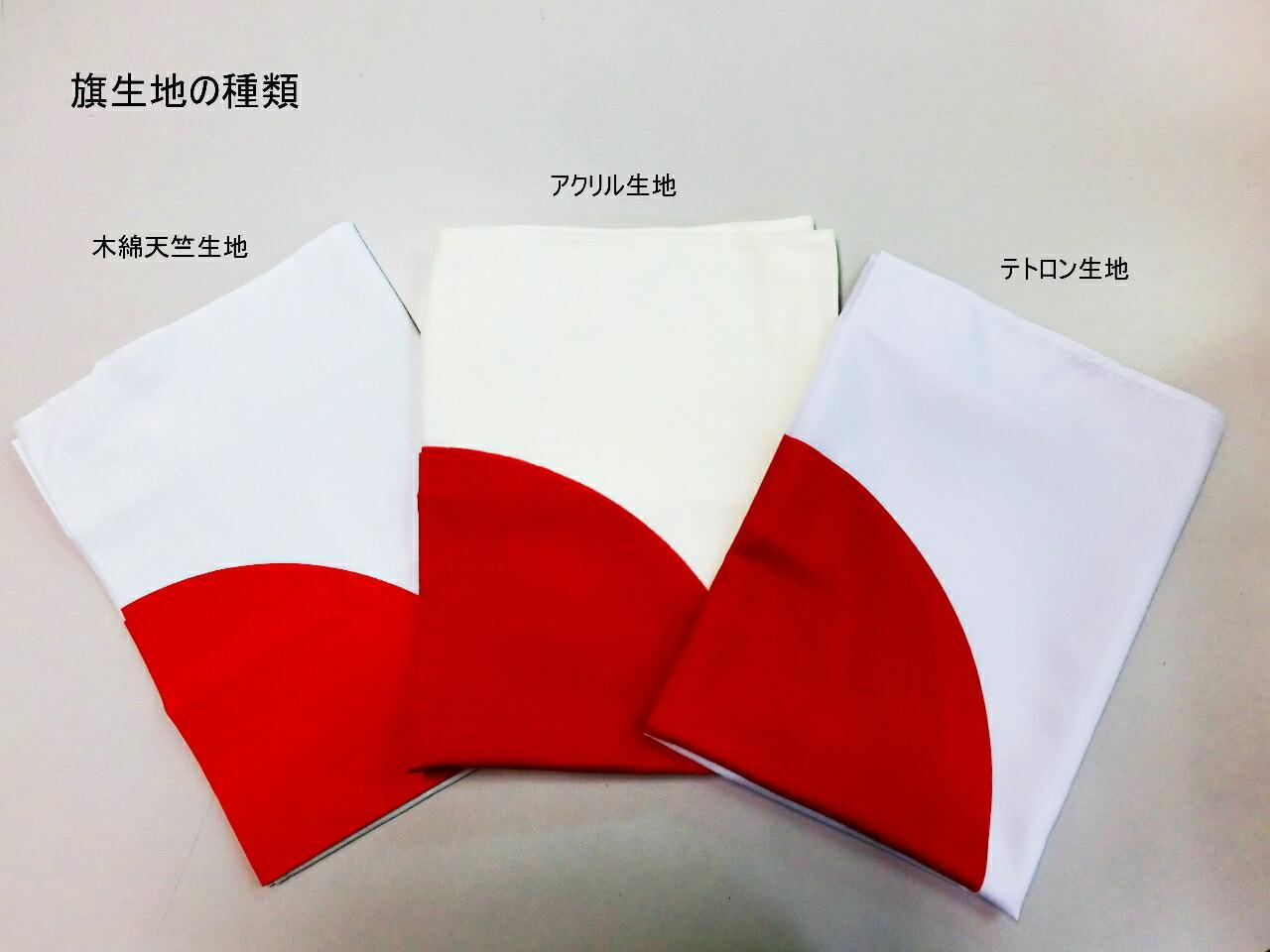 日本国旗 生地種類