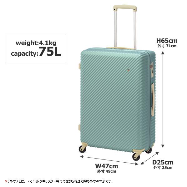 エース Hant mine ハント マイン スーツケース サイズ
