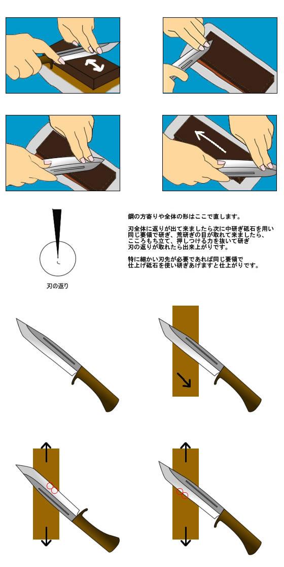 剣鉈 研ぎ方