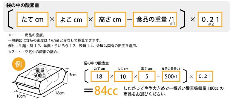 サイズ計算方法