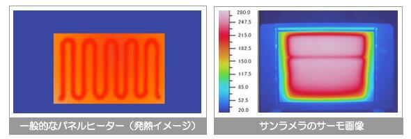 遠赤外線輻射式暖房器 サンラメラ600W型