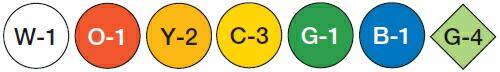 【谷沢/タニザワ】 FRP素材ヘルメット ST#114-EPZ (ライナー入) 【作業/防災/安全】