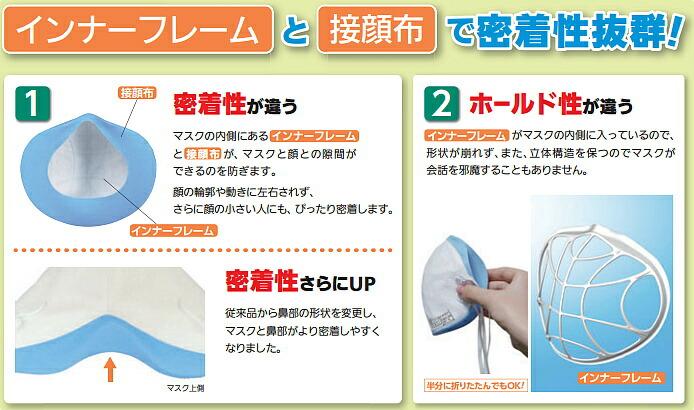 重松シゲマツ 使い捨て式防じんマスクインナーフレームについて