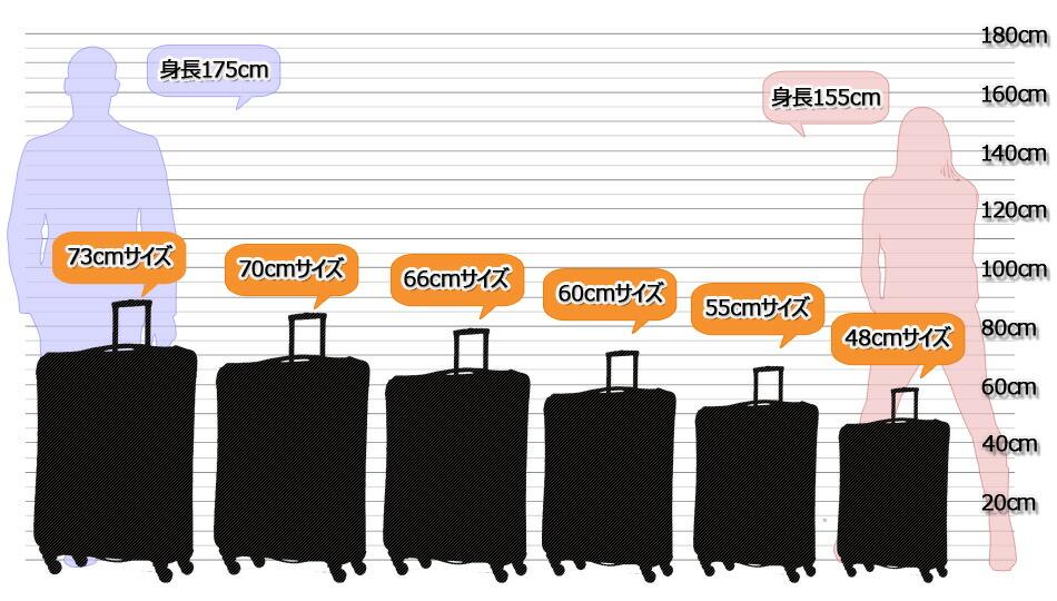 スーツケースの旅のワールド楽天市場店が販売するサイズ一覧です。是非購入の参考にしてくださいね。