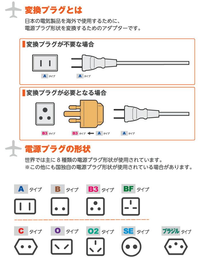 【楽天市場】変圧器(自動復帰保護回路付き) MBT-WDS 同梱発送 ...