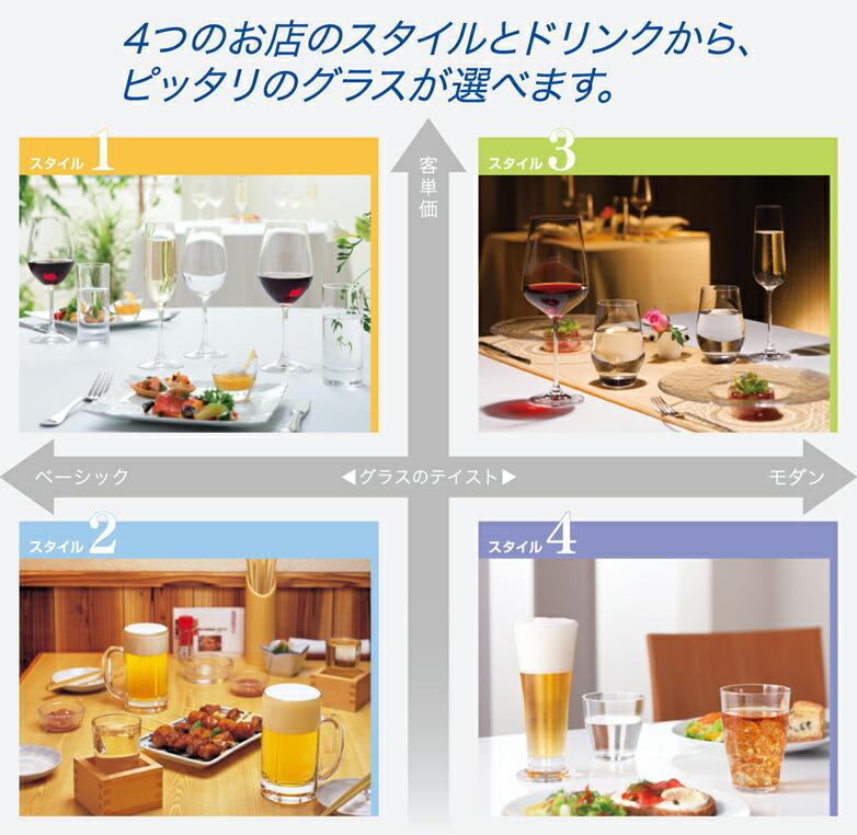ホテル・レストラン・カフェ店舗用グラス