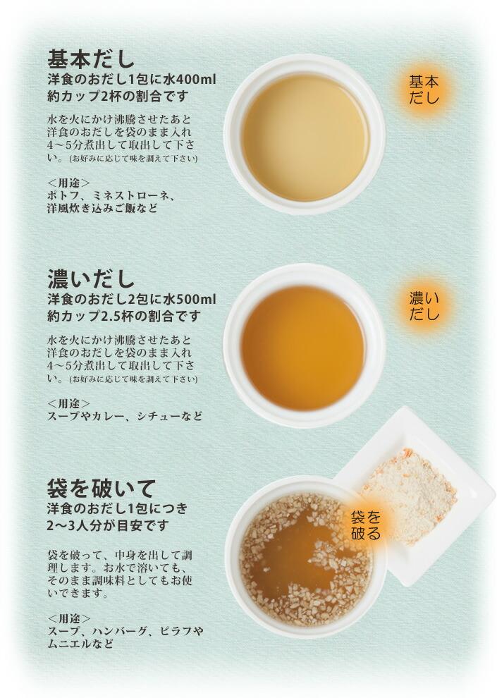 洋食のおだし(洋食だし)3パターンの使い方