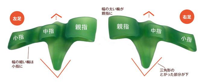 大山式シニアの使用方法