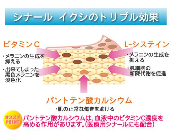 シナールイクシのトリプル効果 ビタミンC L-システイン パントテン酸カルシウム