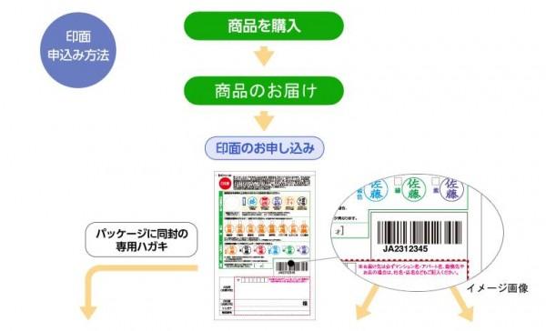 シヤチハタ(Shachihata) Xstamperプチらっかん メールオーダー式  「NET Asahi」
