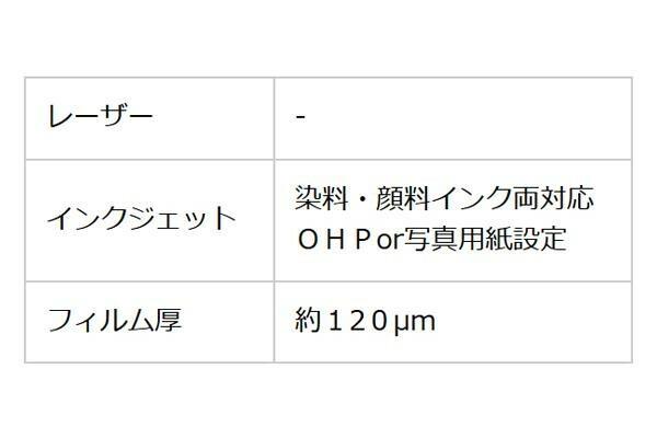 和紙のイシカワ インクジェット用OHPフィルム A3判 5枚入 10袋 IJF-1400A3-10P「NET Asahi」
