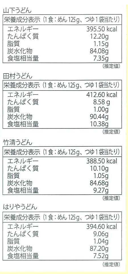 讃岐銘店うどんセット 5セット GH-51「通販百貨 Happy Puppy」