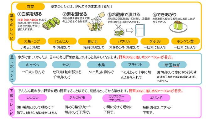 野菜別レシピ