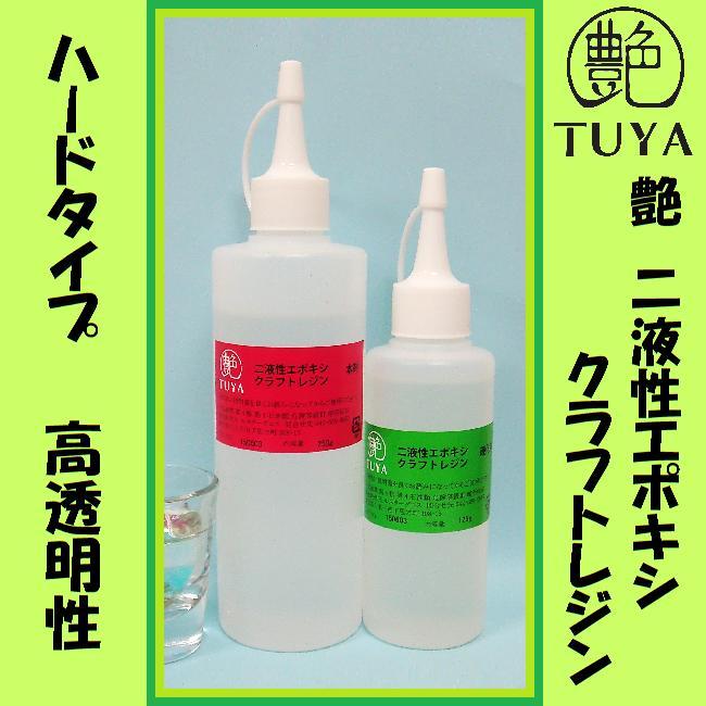 低粘度レジン液