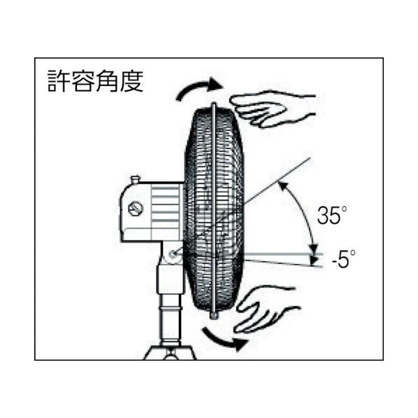 工場扇(大型扇風機)スタンド型樹脂ハネ45cm単相100V