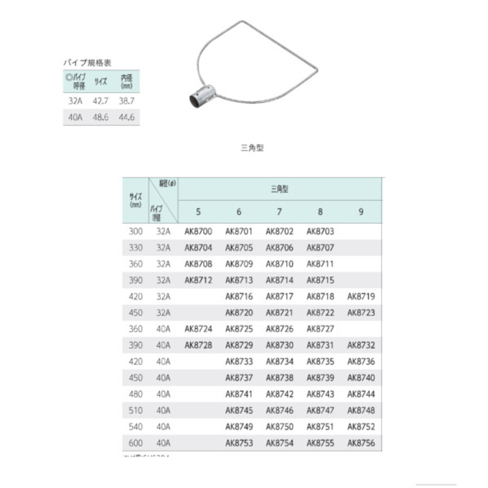 ステンレス製玉枠SP型三角型 40A9×480