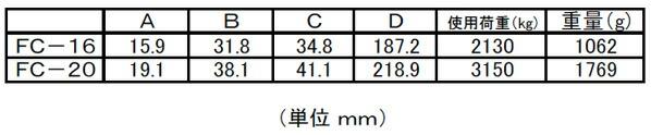 3150kg/219mm[Eye&Jaw]スイベル EA638FC-20
