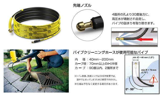 【ケルヒャー】パイプクリーニングホース 15m (2.637-767.0)