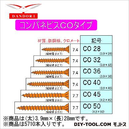 【送料無料】ダンドリビス コンパネビス COタイプ 徳用箱 (太)3.9mm×(長)28mm 448-D-55 5710本