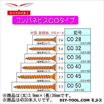 【送料無料】ダンドリビス コンパネビス COタイプ 徳用箱 3.9mm×36mm 448-D-57 4530本