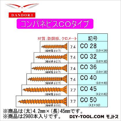 【送料無料】ダンドリビス コンパネビス COタイプ 徳用箱 4.2mm×45mm 448-D-59 2980本