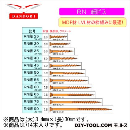 RN細ビス 12号  (太)3.4mm×(長)30mm 448-D-113 714 本