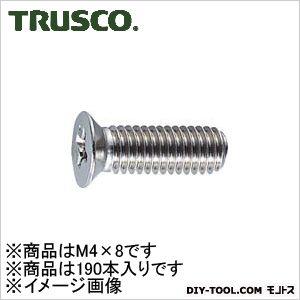 皿頭サッシュ小ネジステンレスサイズM4X8190本入   B65-0408 190 本
