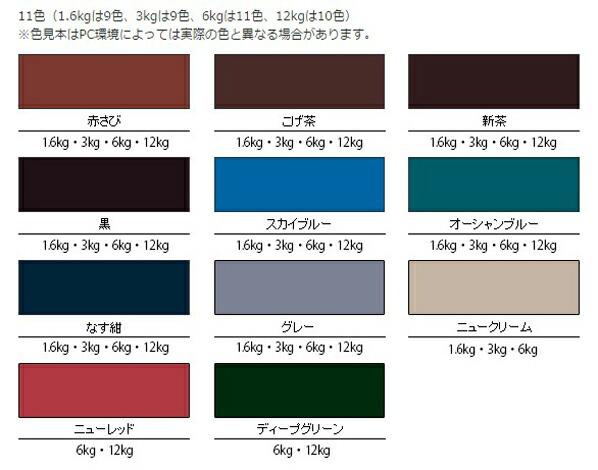 アサヒペン 油性高耐久アクリルトタン用塗料 ニューレッド 12kg