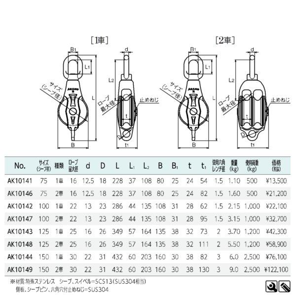 AKブロック3-A型オーフ