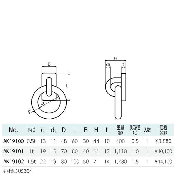 船用リングプレート B型1.5